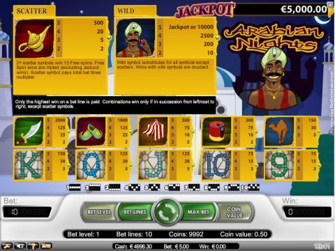 Arabian Nights NetEnt Progressive Jackpot Slot