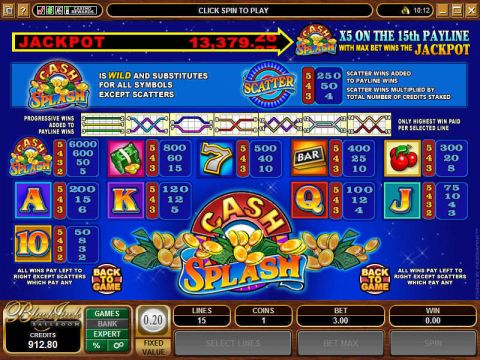 Cash Splash 5-Reels Microgaming Progressive Jackpot Slot