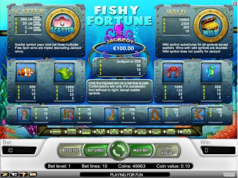 Fishy Fortune NetEnt Progressive Jackpot Slot
