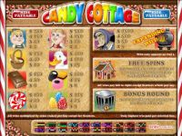 Rival Candy Cottage Bonus Round slot Info