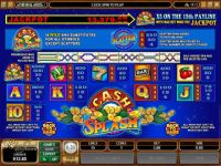 Microgaming Cash Splash 5-Reels Video slot Info