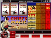 Chief's Magic Progressive Slot