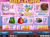 PlayTech Cute and Fluffy Bonus Round slot Info
