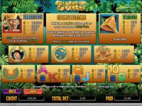Gold of the Gods Progressive Slot