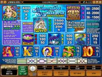 Mermaids Millions Progressive Slot