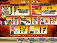 Samba Nights Progressive Slot