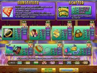 RTG Shopping Spree 2 Fixed lines slot Info