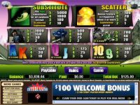 The Incredible Hulk - Ultimate Revenge Progressive Slot