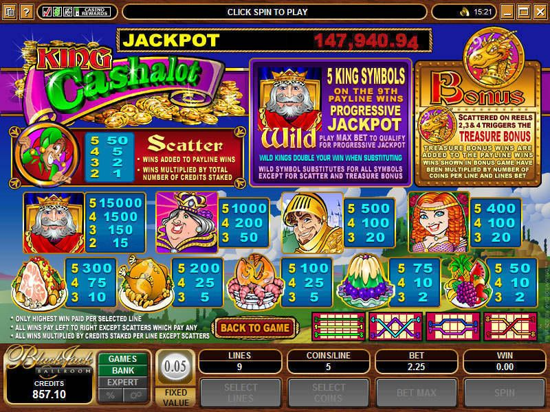 King Cashalot Microgaming Progressive Jackpot Slot