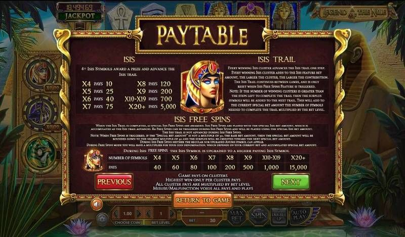 Legend of the Nile BetSoft Progressive Jackpot Slot