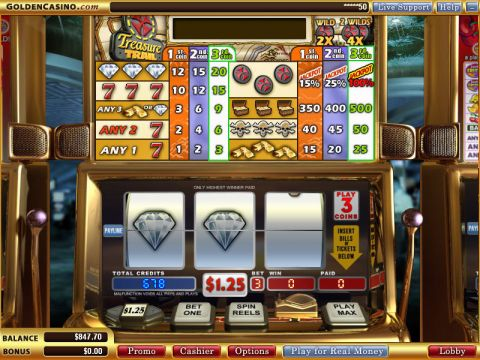 Treasure Trail WGS Technology Progressive Jackpot Slot